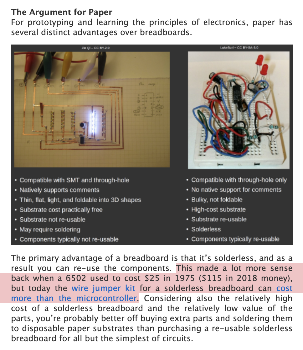 screenshot of linked page: For prototyping and learning the principles of electronics, paper has several distinct advantages over breadboards... The primary advantage of a breadboard is that it's solderless, and as a result you can re-use the components. This made a lot more sense back when a 6502 used to cost $25 in 1975 ($115 in 2018 money), but today the wire jumper kit for a solderless breadboard can cost more than the microcontroller...